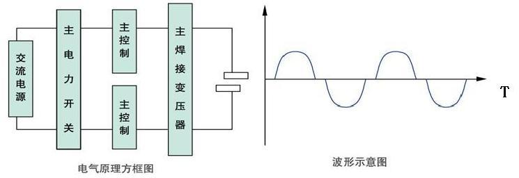 采用数字集成电路控制